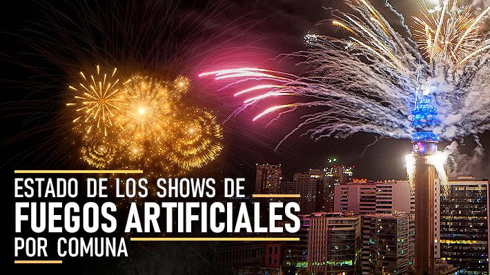 Los espectáculos de fuegos artificiales confirmados y cancelados en todo el país para Año Nuevo