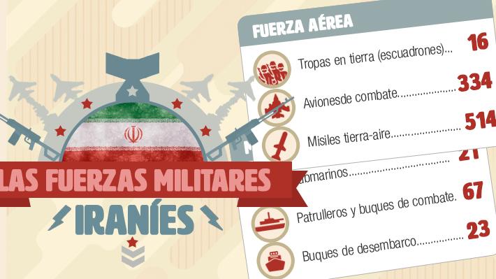 Cuáles son las fuerzas militares con las que cuenta Irán y cómo se distribuye su medio millón de efectivos