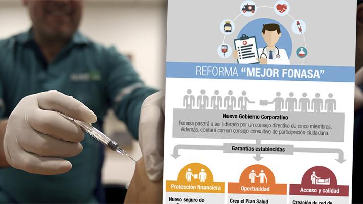 Reforma a Fonasa: ¿Qué garantías y cobertura establece el nuevo proyecto de ley que impulsó el Ministerio de Salud?