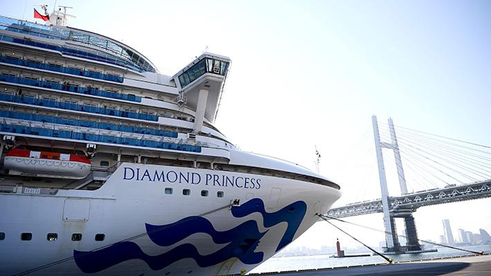 Cuál ha sido el impacto del coronavirus en los cruceros y qué medidas están tomando las compañías
