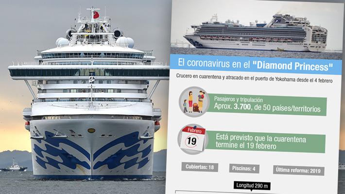 """Así es el crucero """"Diamond Princess"""" que registra más de 450 casos de coronavirus a bordo"""