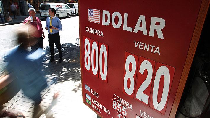 Dólar se empina hasta los $820 y acumula subida de casi $70 en 2020 ante golpe del coronavirus en los mercados