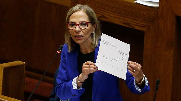"""Manifestaciones y críticas por """"inconsistencias"""" marcaron interpelación a ministra Isabel Plá"""