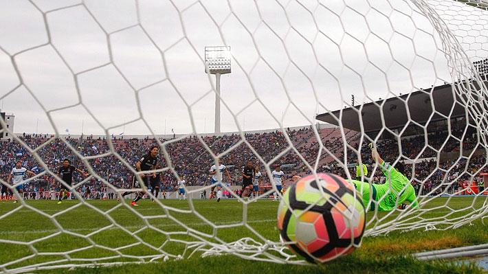 ANFP suspende temporalmente el fútbol profesional chileno por el avance del coronavirus