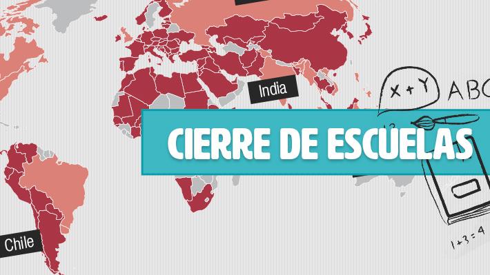Cierres de colegios y universidades por coronavirus: Más de 850 millones de estudiantes afectados en el mundo