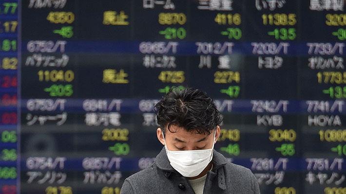 Bolsas del mundo retoman los números rojos este lunes e IPSA baja de los 2.900 puntos