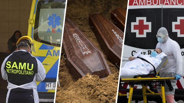 Chile superó los 300 muertos: Cuándo fue y cuántos contagiados tenían los otros países que llegaron a esa cifra