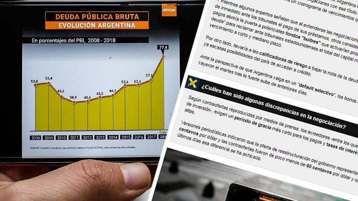 9° Default financiero en Argentina: ¿Cómo avanzan las negociaciones para pactar el pago de sus millonarias deudas?