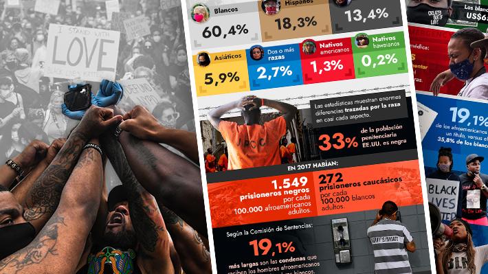 Uno de cada 1.000 afroamericanos podría morir por acción de la policía: Las cifras que denotan el racismo en EE.UU.