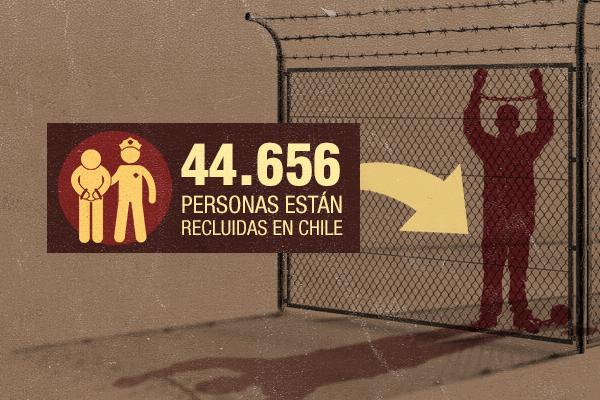 Radiografía a las cárceles: 44.656 personas están recluidas en Chile