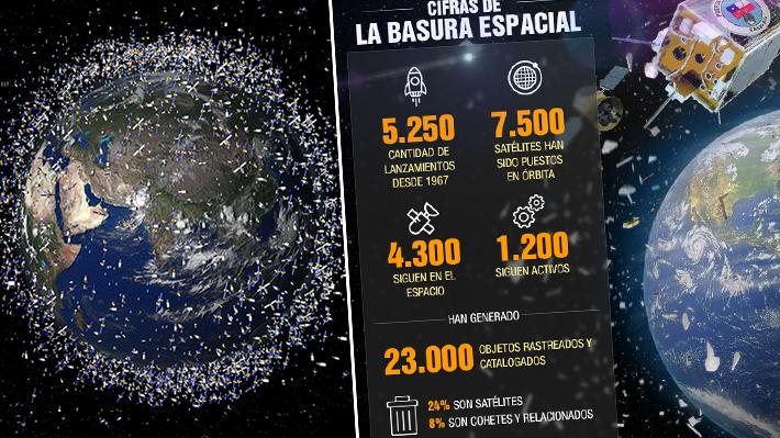 Infografía: Las preocupantes cifras de la